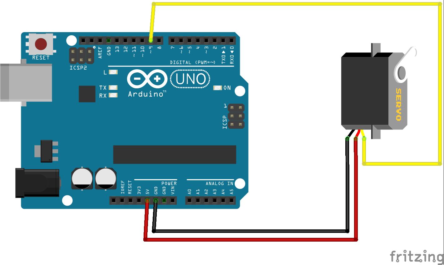 Servo tester using Arduino UNO, Visual Studio and C#